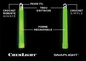 Baton lumineux Chemlight Snaplight Lightstick
